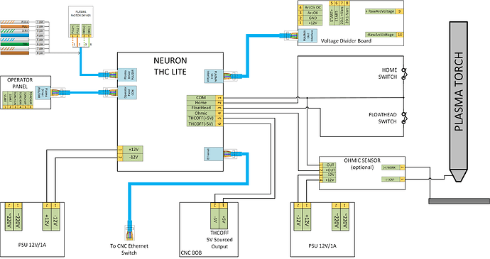 NeuronLiteConnectionDiagram%5B222%5D